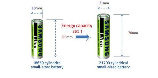 Как Маск изобрел аккумуляторы 21700