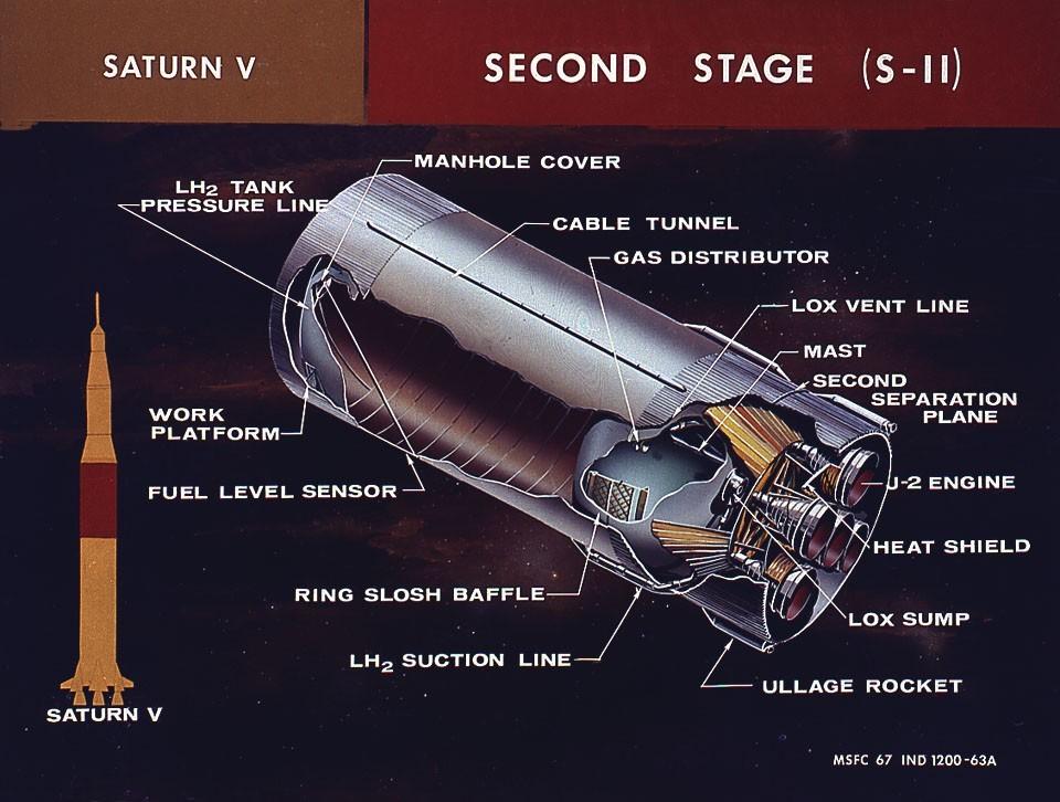 SaturnV_S-II.jpg