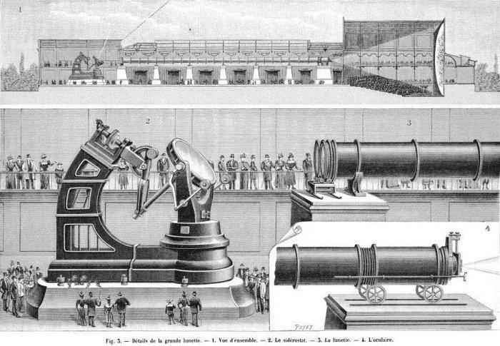 Телескоп Франция