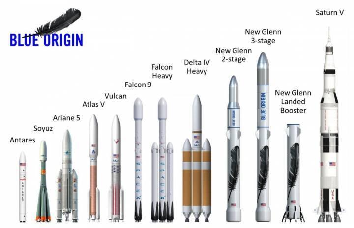 ракета New Glenn