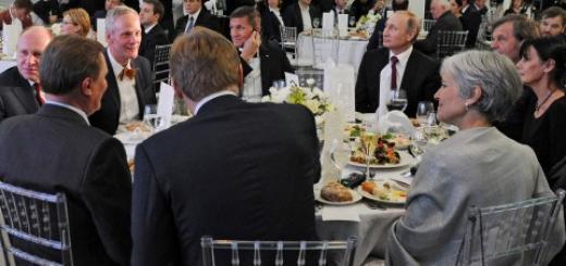 Изолированная Россия, одинокий Путин