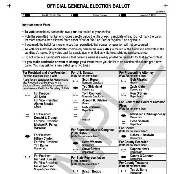 ballotx