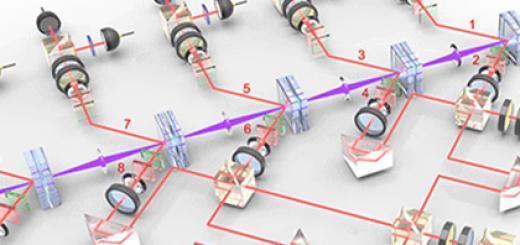 Физики запутали рекордное число фотонов