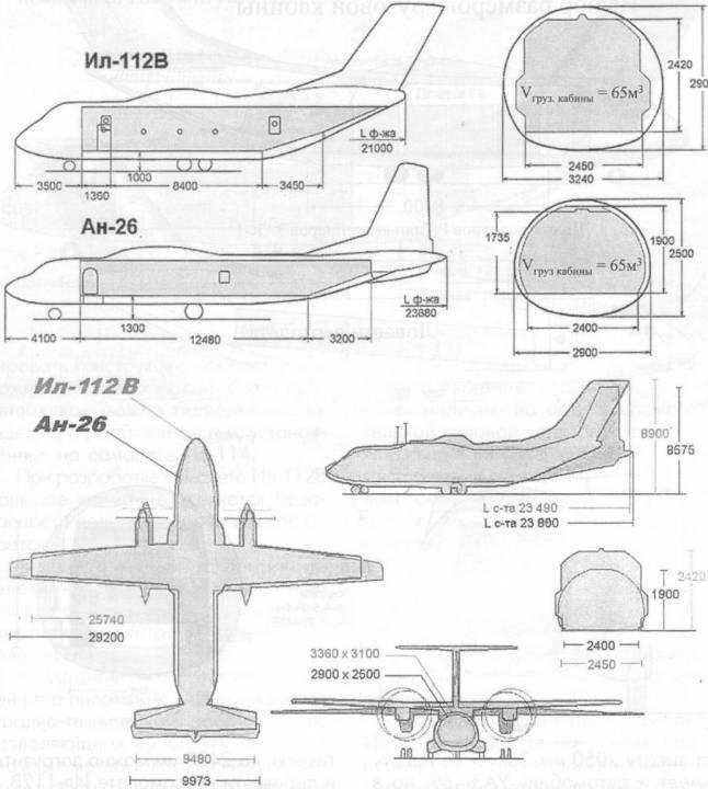 an26_il-112-1