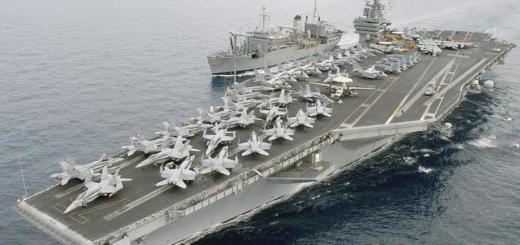 Все авианосцы США поломались